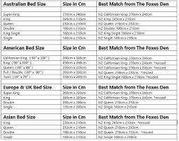 Quilt Cover Size Chart Bed Linen Sheet Sizes Fitted Pillow
