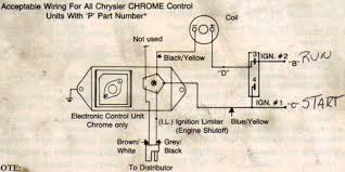 1991 jeep wrangler yj wiring diagram images 1988 jeep anche jeep electronic ignition wiring diagramelectronicwiring harness
