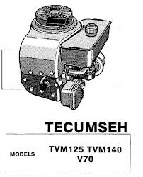 How to Convert from 7 to 8 Horsepower Tecumseh on the John Deere 57 ...
