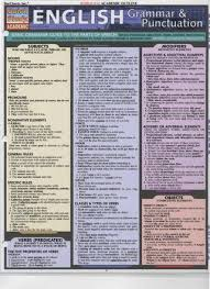 Barcharts Quick Study Guides English Grammar And