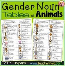 Gender Nouns List Of Animals Table Gender Of Animals List