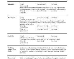Msw Social Work Dissertation Topics Resume De Gargantua Cheap