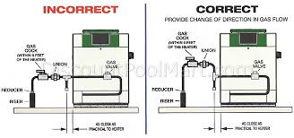wiring diagram for solid fuel central heating system images fuel system plumbing diagram fuel engine image for user manual