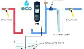 Ecosmart Tankless Water Heater Sizing Chart Ecosmart Tankless Water Heater