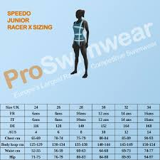 59 Always Up To Date Lzr Sizing Chart
