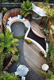Small Picture Low Maintenance Gardens Ideas On A Budget Back Patio Landscaping