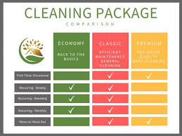 Packages Radiant Home Cleaning Services Radiant Home Cleaning