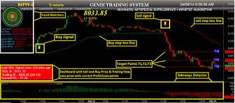 Intraday Charting Software Stock Market Analysis Software