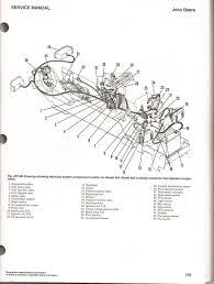 john deere engine diagram wiring parts schematic surging john deere 425 wiring diagram free john deere 425 parts diagram motor wiring fuse panel 90 diagrams sch creative pics schematic 316