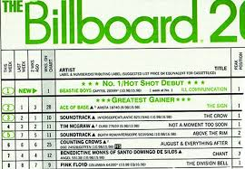 Billboard Album Chart Billboard 200 Album Chart To Start Counting Streaming