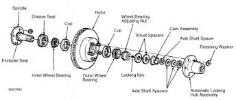 Ford Ranger 4x4 Locking Hub Troubleshooting as well 28    4x4 Manual Locking Hubs 1984 Ford F250 Exploded Diagram together with 1983 Ford Bronco Brakes   Hubs pictures  videos  and sounds together with 1988 Ford Ranger Xlt New wheel bearings Stuff   YouTube in addition The Ford Ranger Front Suspension likewise Amazon    WARN 29071 Standard Manual Hubs  Automotive moreover 2003 Ford Ranger 4x4 Front Wheel Bearing Replacement   YouTube together with Amazon    Rugged Ridge 15003 65 Locking Hub Conversion Kit further Mile Marker 428 Black Manual Lockout Hub Set For Ford Ranger further  as well . on 1994 ford ranger hub diagram