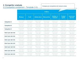 Sample Competitive Analysis 2 Inspiration Competitive Comparison Template Buildingcontractorco