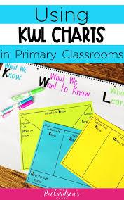 Richardson Charts Using Kwl Charts Classroom Charts First Grade Phonics