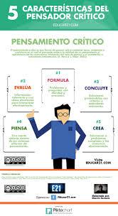 Critical thinking company SP ZOZ   ukowo