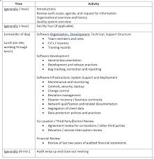 Sample Of Agenda Saas Vendor Audits Sample Audit Agenda Terri Hanson Mead