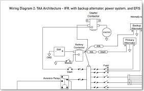 aircraft wiring diagram manual definition aircraft how to aircraft wiring diagram manual wiring diagram