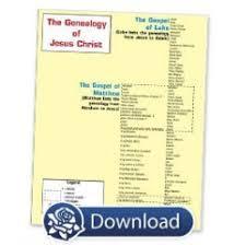Adam To Jesus Genealogy Chart