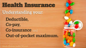 News & world report, msn money, business insider, and. Understanding Your Health Insurance Deductible Co Pay Co Insurance And Out Of Pocket Maximum Money Under 30