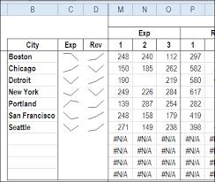 Show Excel Sparklines For Hidden Data Contextures Blog