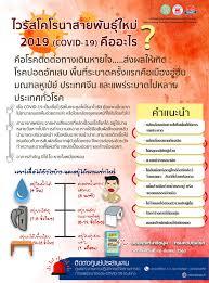 ไวรัสโคโรนาสายพันธุ์ใหม่ 2019 (COVID-19) คืออะไร? |  องค์การส่งเสริมกิจการโคนมแห่งประเทศไทย