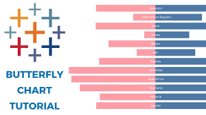 Tableau Butterfly Chart Tutorial