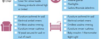 Household Checklist Household Safety Checklist Kids Initiative Uae