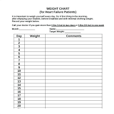 Weight Loss Tracking Spreadsheet Fresh Daily Weigh In Template