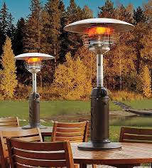 Patio heater Diy Tabletop Patio Heater Uline Tabletop Patio Heater In Stock Uline
