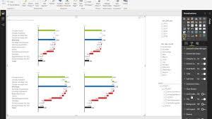 Power Bi Waterfall Chart Multiple Measures Power Bi Custom Visual Subtotals In Waterfall Chart Ibcs R