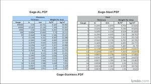 Aluminum Sheet Gauge Chart 14 Gauge Aluminum Thickness Brostycaribe Com Co