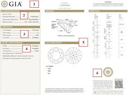 How To Read A Diamond Grading Report Or Certificate A Break
