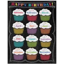 Happy Birthday Chart Decoration Chalk It Up Happy Birthday Chart