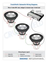 best of 2 channel amp wiring diagram wiring wiring how to wire a single 4 ohm sub to 2 ohm 3 dvc 4 ohm 2ch subwoofer wiring diagrams from 2 channel amp