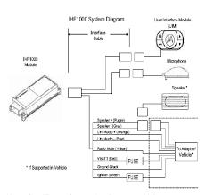 motorola ihf1000. ihf1000 wiring diagram motorola ihf1000