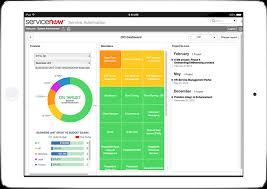 Finanzmanagement It Finanzmanagement Servicenow