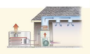 whole house ac units. Perfect Units Article Image Residential Air Conditioning Units Are Split Systems Throughout Whole House Ac Units R