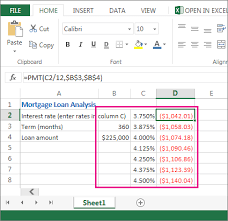 Calculate Multiple Results By Using A Data Table Excel