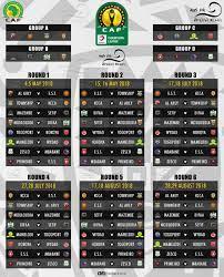 هدف اليوم: جدول مباريات دورى ابطال أفريقيا | Champions league, League, Blog  posts