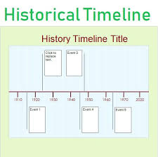Best Timeline Maker Ideas On Online Chronology Of Events Template ...