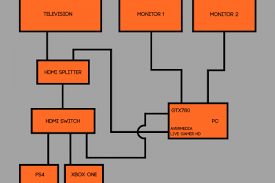 cable tv architecture diagram wiring diagram cable tv architecture diagram wiring diagram schematic