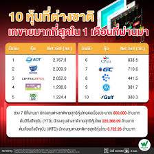 10 หุ้นที่ต่างชาติเทขายมากที่สุดใน 1 เดือนที่ผ่านมา กับเบื้องหลัง  ต่างชาติขายหุ้นไทย 8 แ