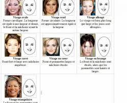 Coupe De Cheveux Femme Pour Un Visage Carre Cheveux Naturels