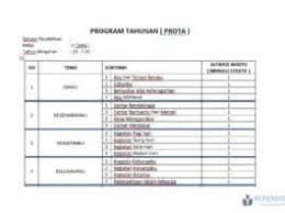 File ini berbentuk.doc sehingga mudah disesuaikan. Rpp Kelas 2 Sd Mi Kurikulum 2013 Edisi Revisi Tahun 2017 2018