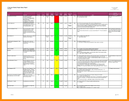 Template Weekly Assignment Template Report Format In Status Excel