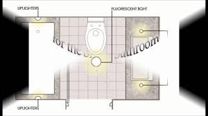 recessed bathroom lighting. small bathroom recessed lighting layout 79 with