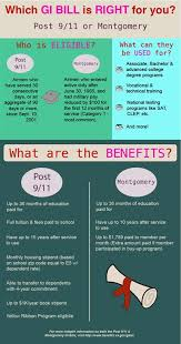 Which Is Right For You Post 9 11 Or Montgomery Gi Bill