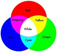 image colorwheel for term side of card. yellow