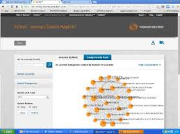 Trial Of Journal Citation Reports Essential Science Indicators And
