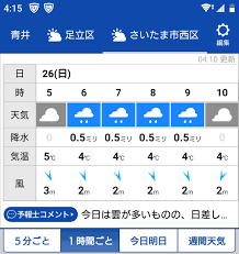 今日 の 天気 足立 区