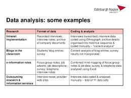 Case Study Basic steps  questions and answers   Sa  a Ra  enovi   MBA   Pulse    LinkedIn Carlyle Tools